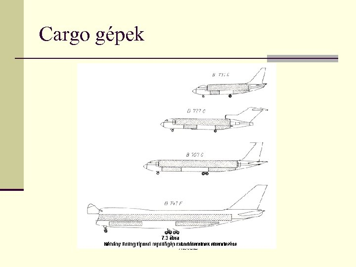 Cargo gépek Áts Júlia