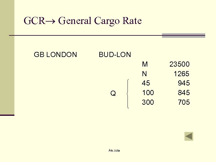 GCR General Cargo Rate GB LONDON BUD-LON Q Áts Júlia M N 45 100