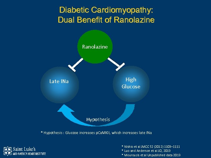 Diabetic Cardiomyopathy: Dual Benefit of Ranolazine High Glucose Late INa Hypothesis * Hypothesis :