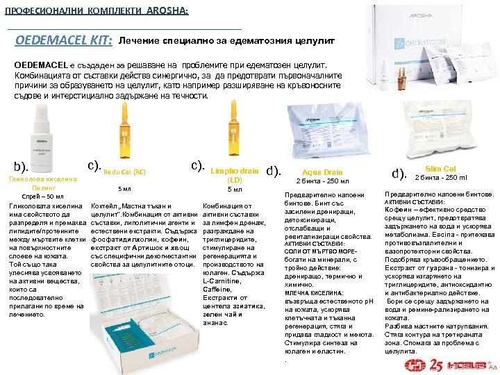 ПРОФЕСИОНАЛНИ КОМПЛЕКТИ AROSHA: OEDEMACEL KIT: Лечение специално за едематозния целулит OEDEMACEL е създаден за