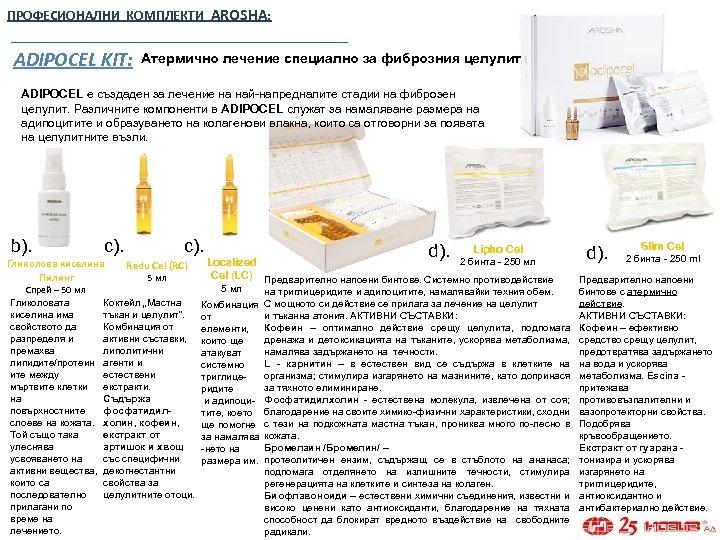 ПРОФЕСИОНАЛНИ КОМПЛЕКТИ AROSHA: ADIPOCEL KIT: Атермично лечение специално за фиброзния целулит ADIPOCEL е създаден