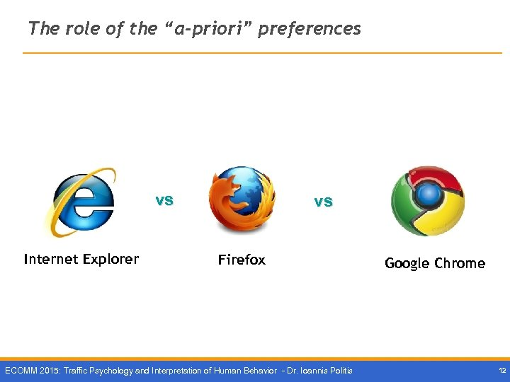 "The role of the ""a-priori"" preferences vs Internet Explorer vs Firefox ECOMM 2015: Traffic"