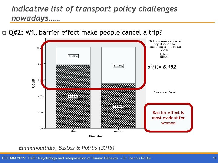 Indicative list of transport policy challenges nowadays…… q Q#2: Will barrier effect make people