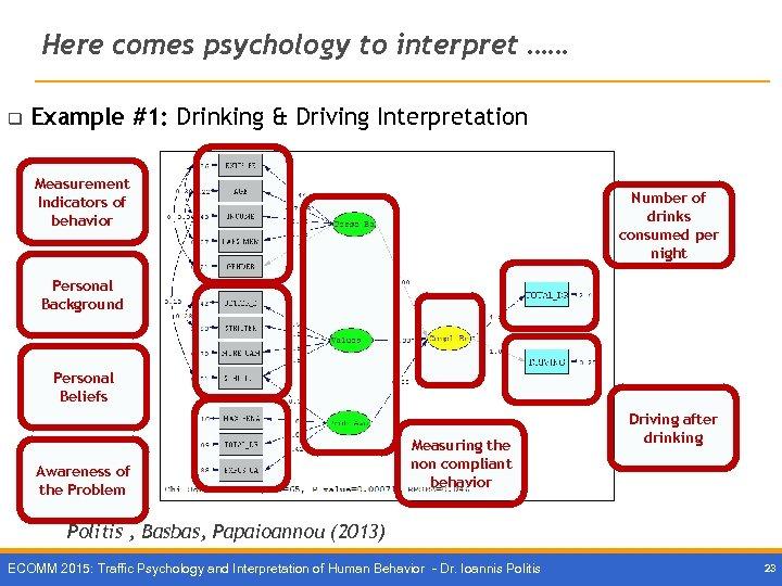 Here comes psychology to interpret …… q Example #1: Drinking & Driving Interpretation Measurement