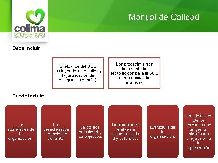Manual de Calidad Debe incluir: El alcance del SGC (incluyendo los detalles y la