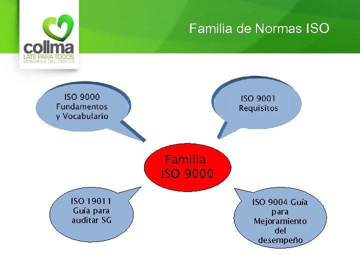 Familia de Normas ISO Familia ISO 9000 ISO 19011 Guía para auditar SG ISO