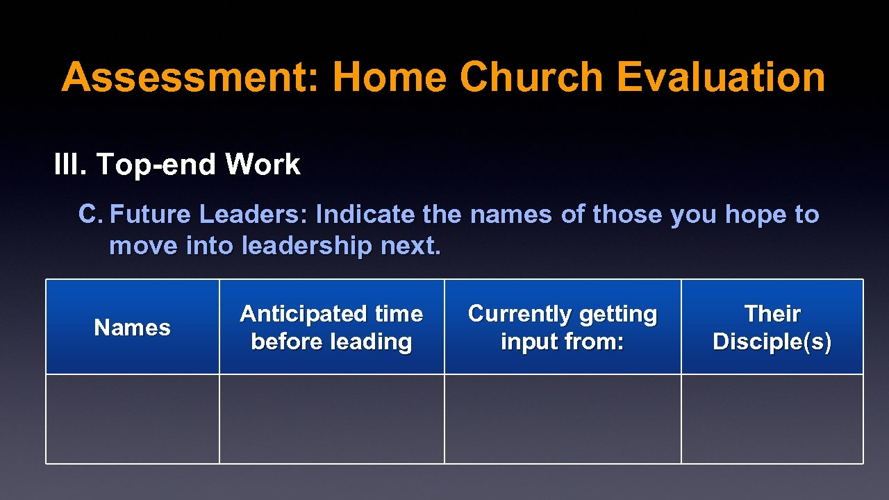 Assessment: Home Church Evaluation III. Top-end Work C. Future Leaders: Indicate the names of