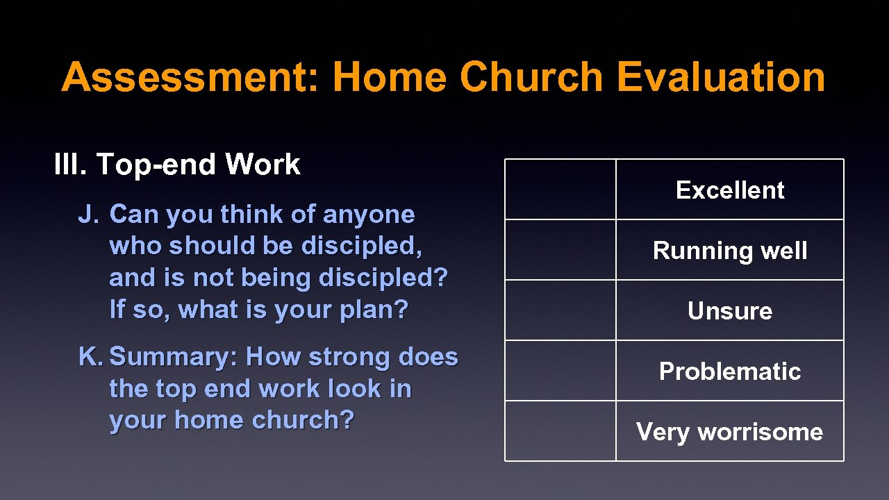 Assessment: Home Church Evaluation III. Top-end Work J. Can you think of anyone who