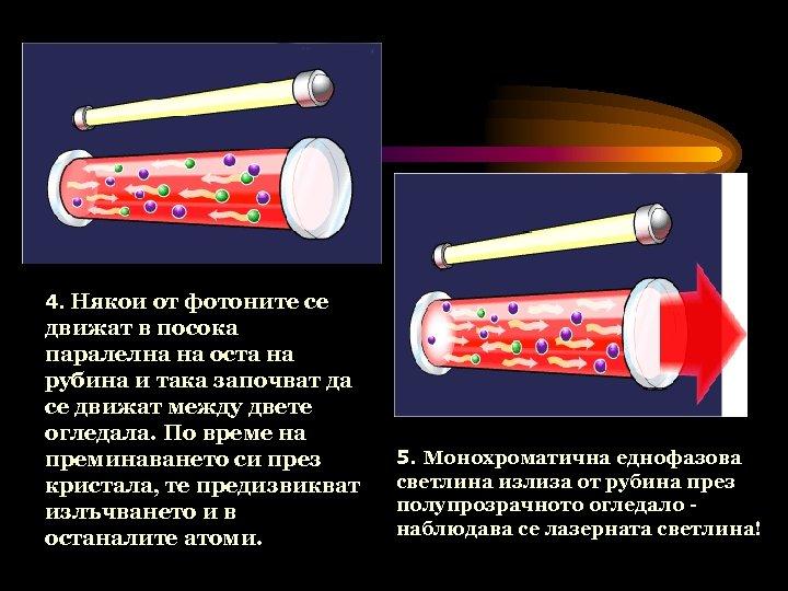 4. Някои от фотоните се движат в посока паралелна на оста на рубина и