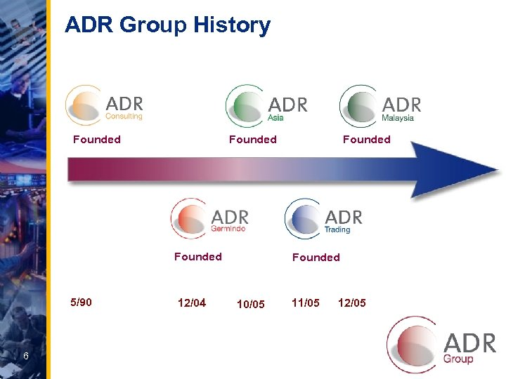 ADR Group History Founded 5/90 6 12/04 Founded 10/05 11/05 12/05