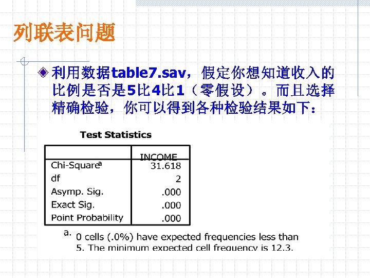 列联表问题 利用数据table 7. sav,假定你想知道收入的 比例是否是 5比 4比 1(零假设)。而且选择 精确检验,你可以得到各种检验结果如下: