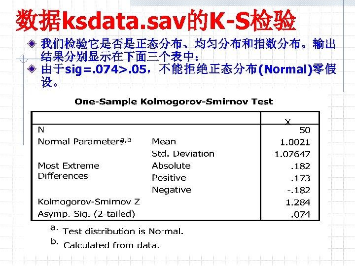 数据ksdata. sav的K-S检验 我们检验它是否是正态分布、均匀分布和指数分布。输出 结果分别显示在下面三个表中: 由于sig=. 074>. 05,不能拒绝正态分布(Normal)零假 设。