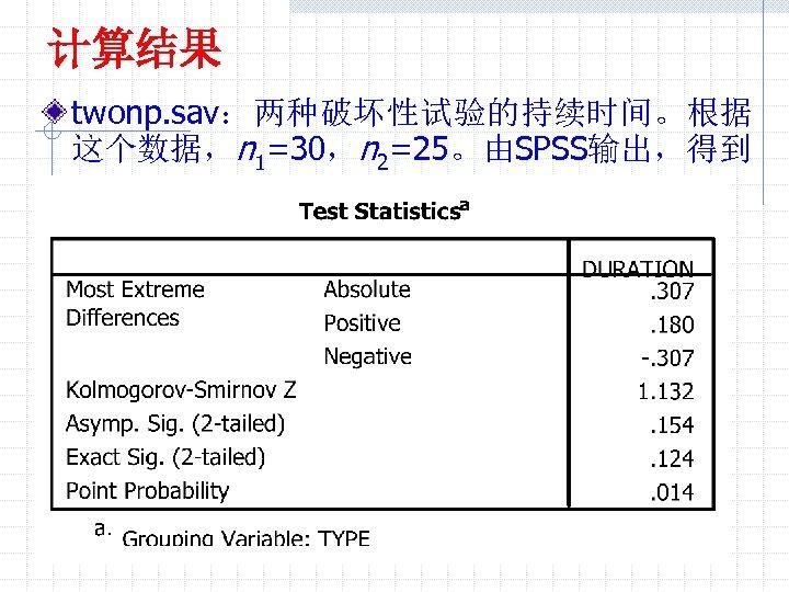 计算结果 twonp. sav:两种破坏性试验的持续时间。根据 这个数据,n 1=30,n 2=25。由SPSS输出,得到