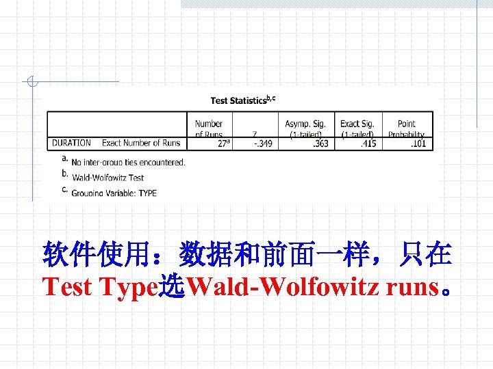 软件使用:数据和前面一样,只在 Test Type选Wald-Wolfowitz runs。
