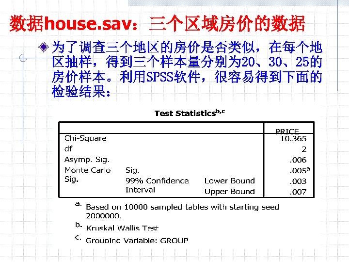 数据house. sav:三个区域房价的数据 为了调查三个地区的房价是否类似,在每个地 区抽样,得到三个样本量分别为 20、30、25的 房价样本。利用SPSS软件,很容易得到下面的 检验结果: