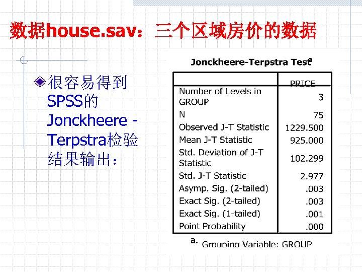 数据house. sav:三个区域房价的数据 很容易得到 SPSS的 Jonckheere Terpstra检验 结果输出: