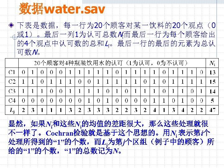 """数据water. sav 下表是数据,每一行为 20个顾客对某一饮料的20个观点(0 或 1)。最后一列 1为认可总数 Ni而最后一行为每个顾客给出 的4个观点中认可数的总和Li。最后一行的最后的元素为总认 可数N。 显然,如果Ni和这些Ni的均值的差距很大,那么这些处理就很 不一样了。Cochran检验就是基于这个思想的。用Ni 表示第i个 处理所得到的"""""""
