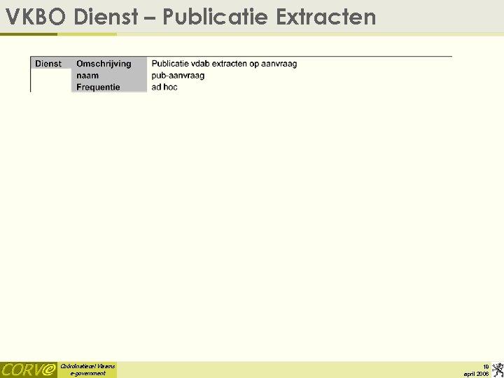 VKBO Dienst – Publicatie Extracten Coördinatiecel Vlaams e-government 18 april 2006