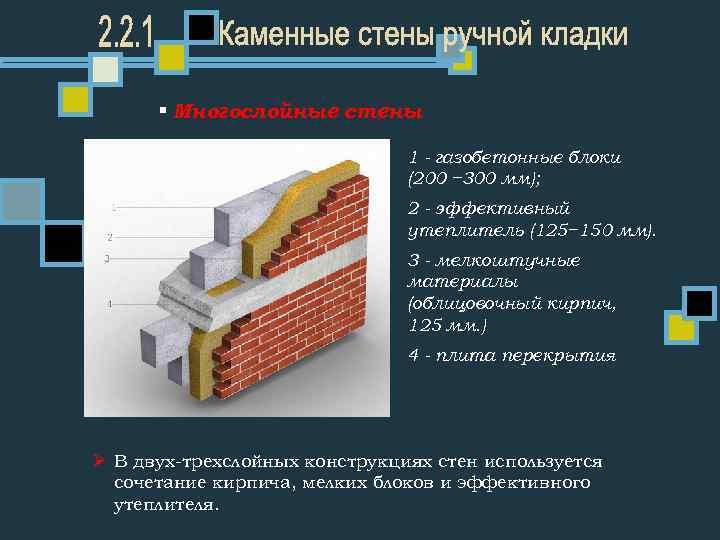 § Многослойные стены 1 - газобетонные блоки (200 − 300 мм); 2 - эффективный