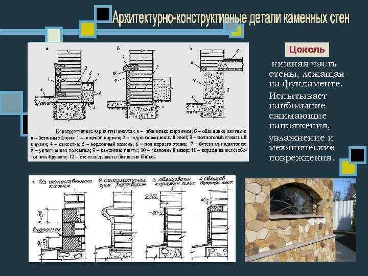 Цоколь нижняя часть стены, лежащая на фундаменте. Испытывает наибольшие сжимающие напряжения, увлажнение и механические
