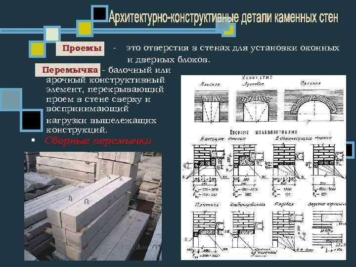 это отверстия в стенах для установки оконных и дверных блоков. Перемычка - балочный или