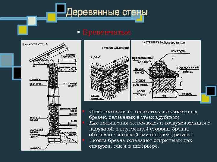 § Бревенчатые § Стены состоят из горизонтально уложенных бревен, связанных в углах врубками. §