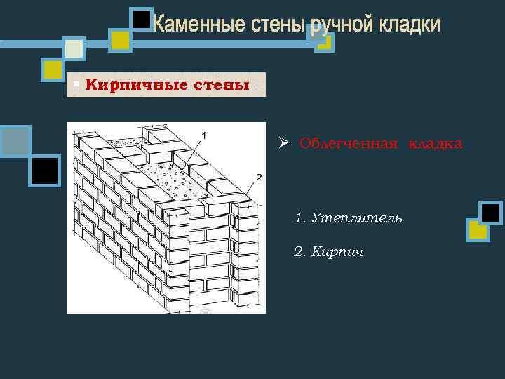§ Кирпичные стены Ø Облегченная кладка 1. Утеплитель 2. Кирпич