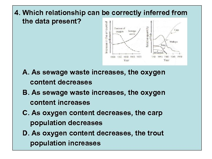 4. Which relationship can be correctly inferred from the data present? A. As sewage
