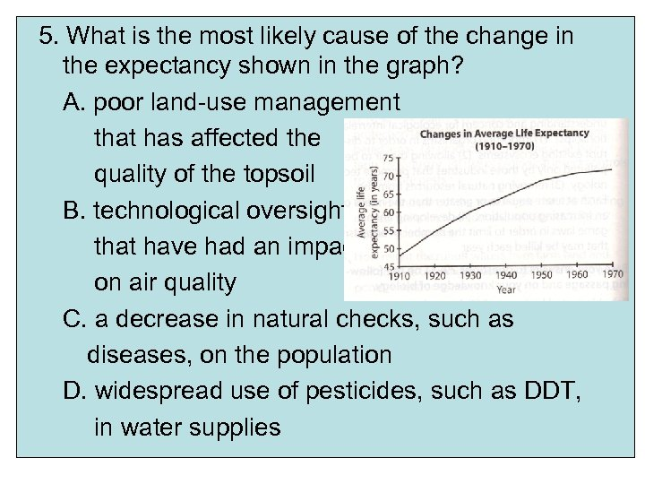 5. What is the most likely cause of the change in the expectancy shown