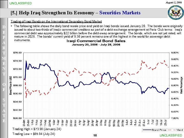 August 2, 2006 UNCLASSIFIED [5. ] Help Iraq Strengthen Its Economy – Securities Markets
