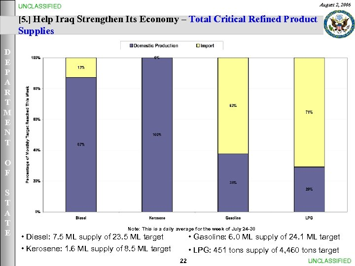 August 2, 2006 UNCLASSIFIED [5. ] Help Iraq Strengthen Its Economy – Total Critical