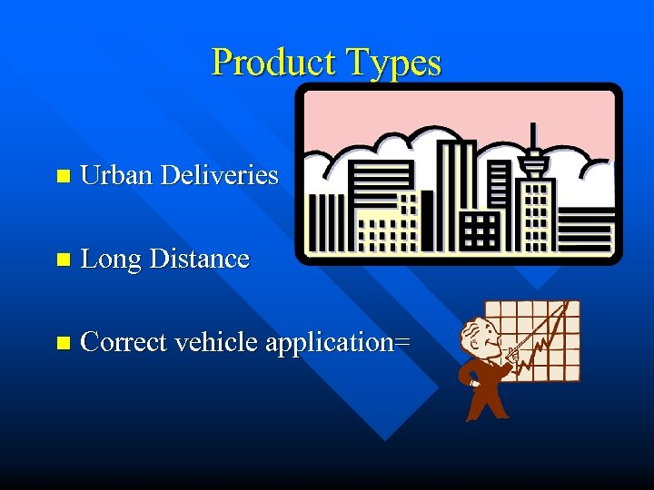 Product Types n Urban Deliveries n Long Distance n Correct vehicle application=