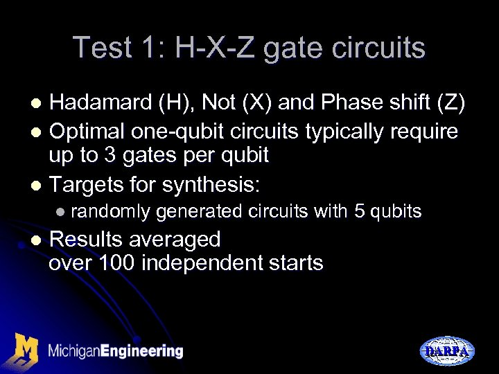 Test 1: H-X-Z gate circuits Hadamard (H), Not (X) and Phase shift (Z) l