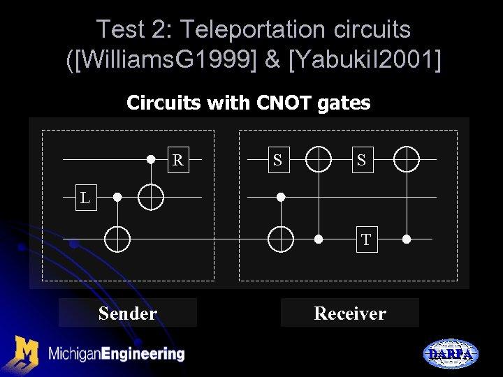 Test 2: Teleportation circuits ([Williams. G 1999] & [Yabuki. I 2001] Circuits with CNOT