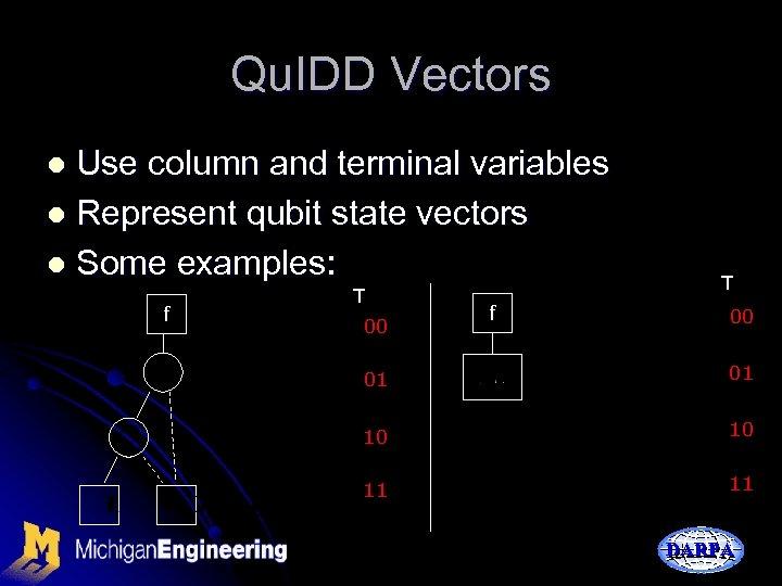 Qu. IDD Vectors Use column and terminal variables l Represent qubit state vectors l