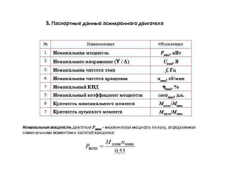 3. Паспортные данные асинхронного двигателя № Наименование Обозначение 1 Номинальная мощность 2 Номинальное напряжение