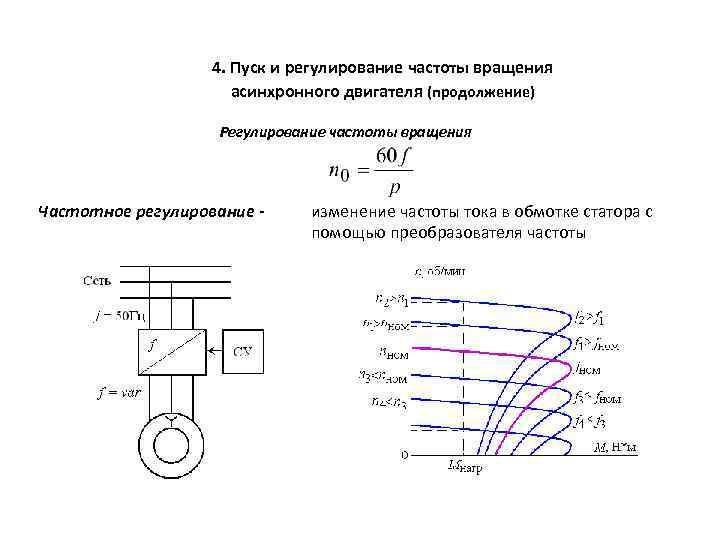 4. Пуск и регулирование частоты вращения асинхронного двигателя (продолжение) Регулирование частоты вращения Частотное регулирование