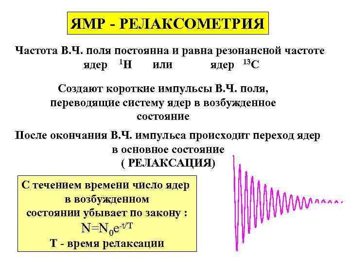 ЯМР - РЕЛАКСОМЕТРИЯ Частота В. Ч. поля постоянна и равна резонансной частоте ядер 1