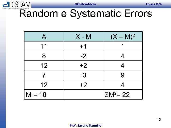 Statistica di base Poznan 2006 Random e Systematic Errors A 11 8 12