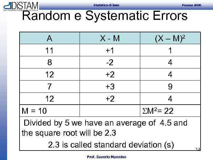 Statistica di base Poznan 2006 Random e Systematic Errors A X - M