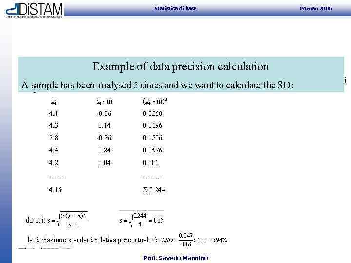 Statistica di base Poznan 2006 Example of data precision calculation A sample has