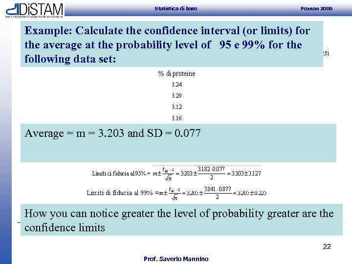 Statistica di base Poznan 2006 Example: Calculate the confidence interval (or limits) for
