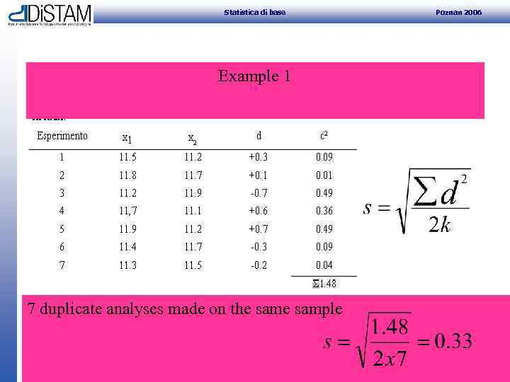 Statistica di base Poznan 2006 Example 1 7 duplicate analyses made on the