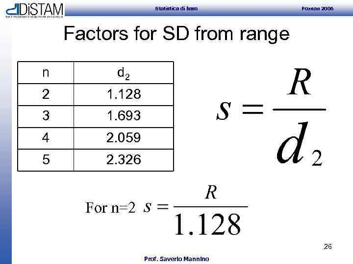Statistica di base Poznan 2006 Factors for SD from range n d 2