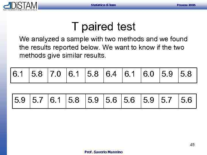Statistica di base Poznan 2006 T paired test We analyzed a sample with