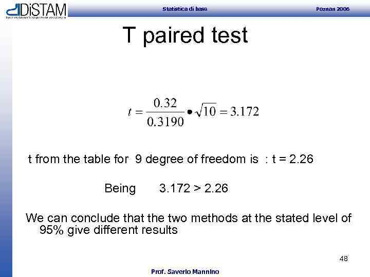 Statistica di base Poznan 2006 T paired test t from the table for
