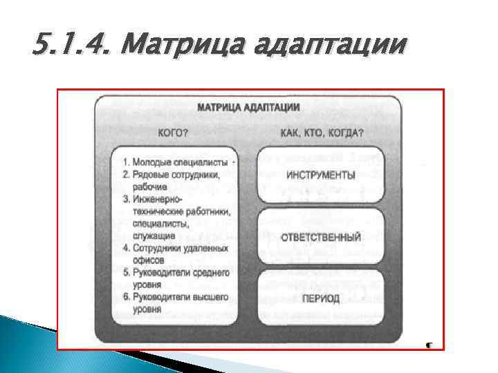 5. 1. 4. Матрица адаптации