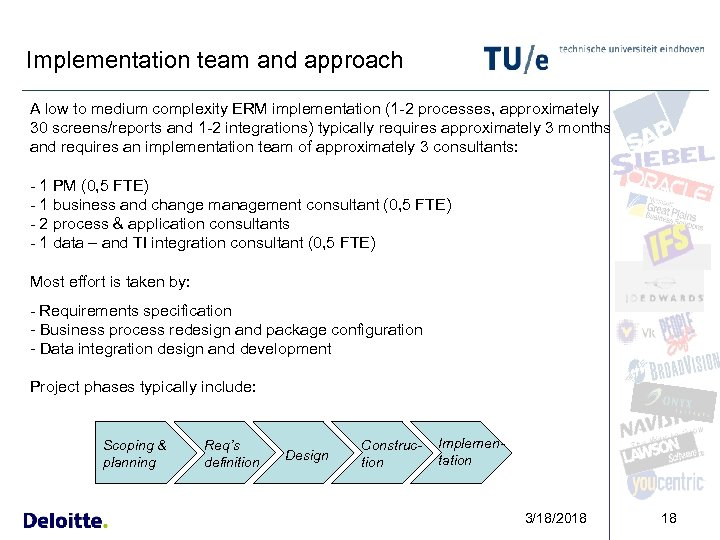 Implementation team and approach A low to medium complexity ERM implementation (1 -2 processes,