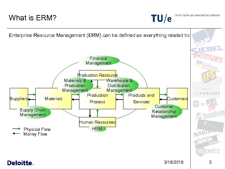 What is ERM? Enterprise Resource Management (ERM) can be defined as everything related to: