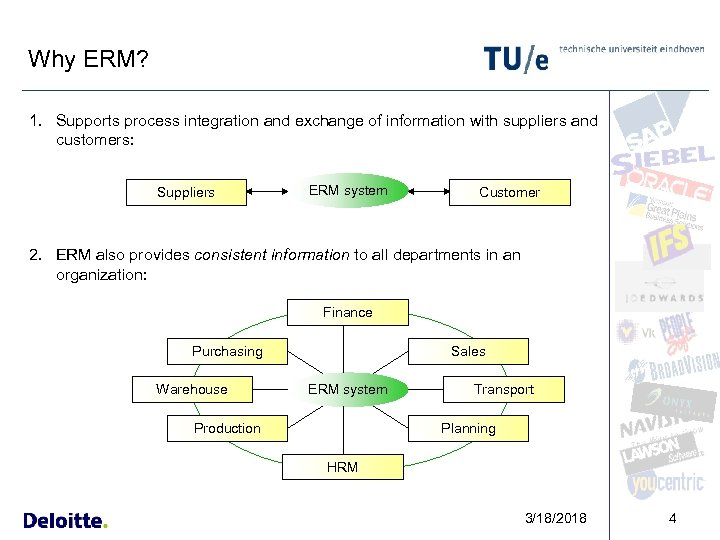 Why ERM? 1. Supports process integration and exchange of information with suppliers and customers: